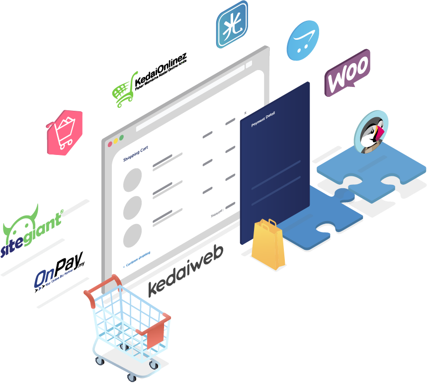 Isometric image showing several website platform logo.